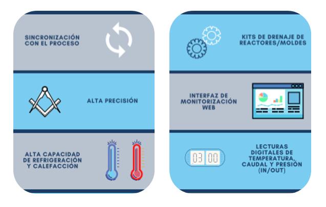 Infografia ventajas Turbogel de Frigel