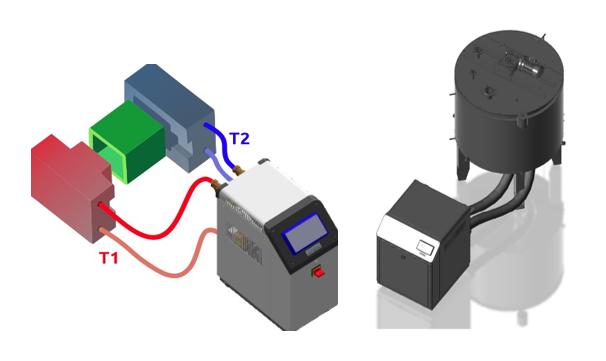 Controlador de agua para moldes y reactores químicos